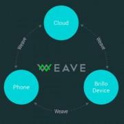 google-io-weave-700x500